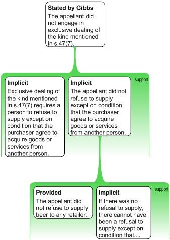 legal argumentation Logic and rhetoric in legal argumentation: some logic and rhetoric in legal argumentation: some medieval perspectives journal argumentation volume 12, issue 1 , pp 39-55 cover date 1998-02 doi 101023/a:1007726725140.